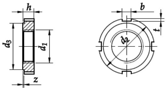 Nakrętka okrągła rowkowa DIN 1804 kl.17H Bez Pokrycia M6-M24