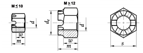 Nakrętka koronowa DIN 935 Ocynk Galwaniczny M5-M20