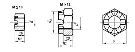 Nakrętka koronowa niska DIN 937 Ocynk Galwaniczny M6-M20