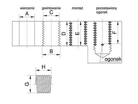 Wkładka gwintowa drutowa DIN 8140A M11-M18