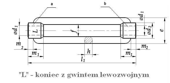Nakrętka DIN 1480 Ocynk Galwaniczny M6-M16